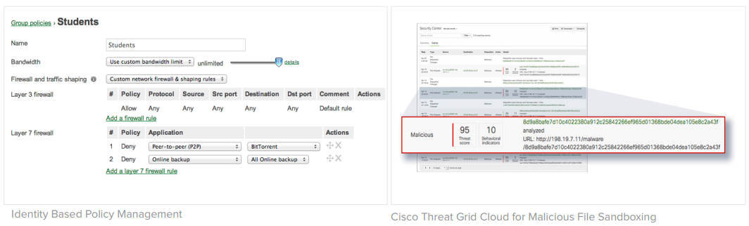 Cisco Meraki MX100 | CloudWifiWorks com