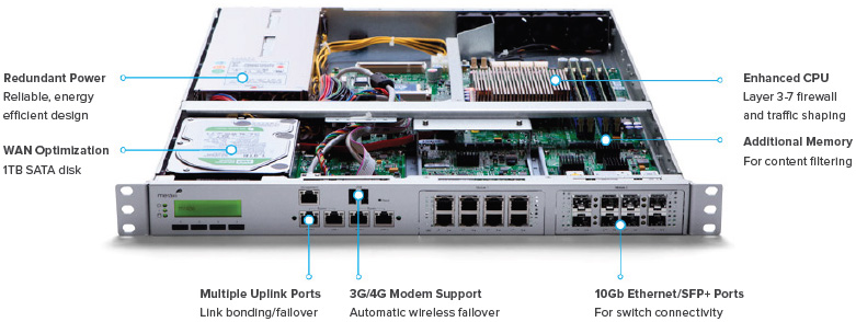 Cisco Meraki MX400 Internals